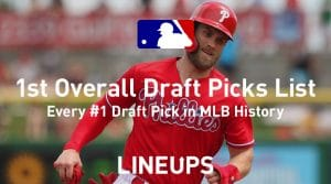 MLB 1st Overall Draft Picks List of All Time