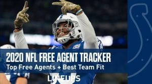 NFL Free Agent Tracker 2020: Top 40 Free Agents + Best Team Fit Analysis
