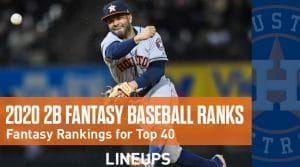 2020 Fantasy Baseball Second Base Rankings Top 40: Keston Hiura is the Real Deal