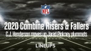 2020 NFL Combine Risers & Fallers: C.J. Henderson moves up, Jared Pinkney plummets
