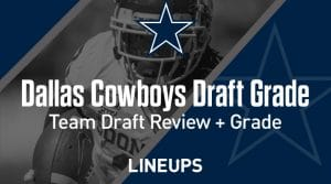 Dallas Cowboys Draft Grade + Analysis: 2020 NFL Draft Review
