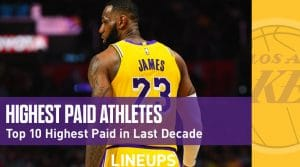 Highest Paid Athletes In the Last Decade (2010-2020)