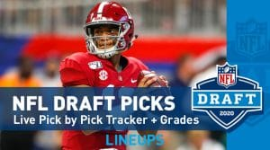 NFL Draft 2020 Picks Tracker by Team: Results + Grades (Live)