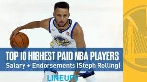 Top 10 Highest Paid NBA Players in 2019-20 (Salary + Endorsements)