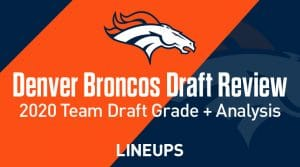 Denver Broncos Draft Grade + Analysis: 2020 NFL Draft Review