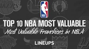 Top 10 Most Valuable NBA Franchises