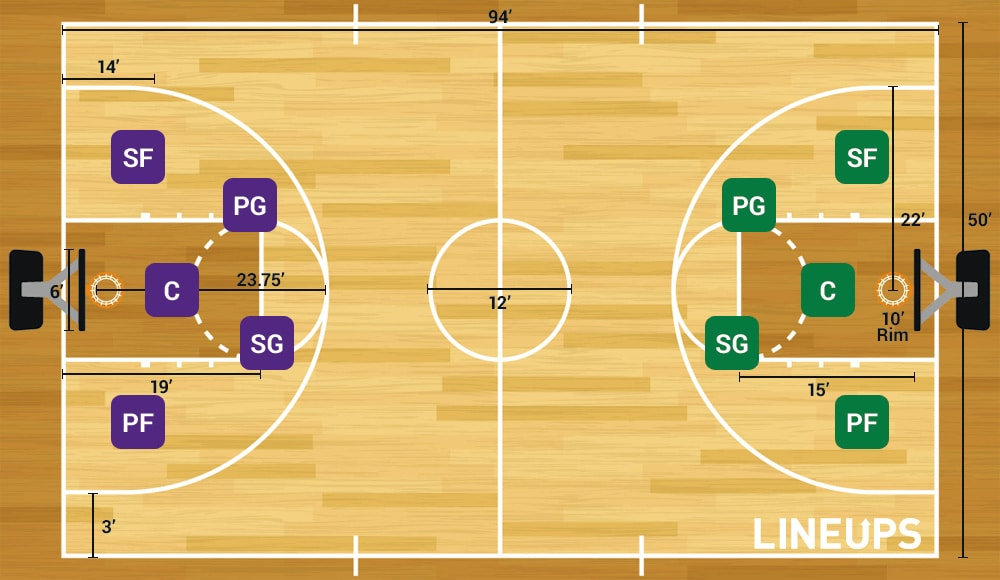 Basketball-Court-dimensions