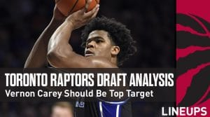 Toronto Raptors 2020 NBA Team News: Top Prospects & Team Fits