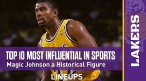 Top Ten Most Influential Figures in Sports History