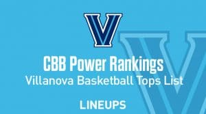 College Basketball Power Rankings 2020