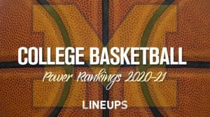 College Basketball Power Rankings 2020-21