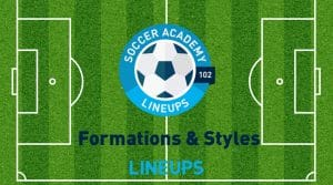 Soccer Academy 102: Formations & Styles