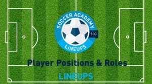 Soccer Academy 103: Player Positions & Roles
