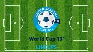 Soccer Academy 105: World Cup 101 (Beginners Guide)