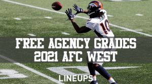 2021 NFL Free Agency Grades: AFC West