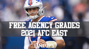 2021 NFL Free Agency Grades: AFC East