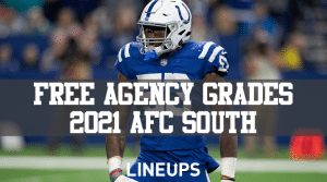 2021 NFL Free Agency Grades: AFC South