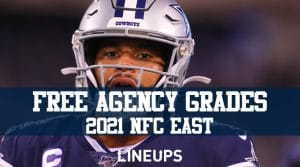 2021 NFL Free Agency Grades: NFC East