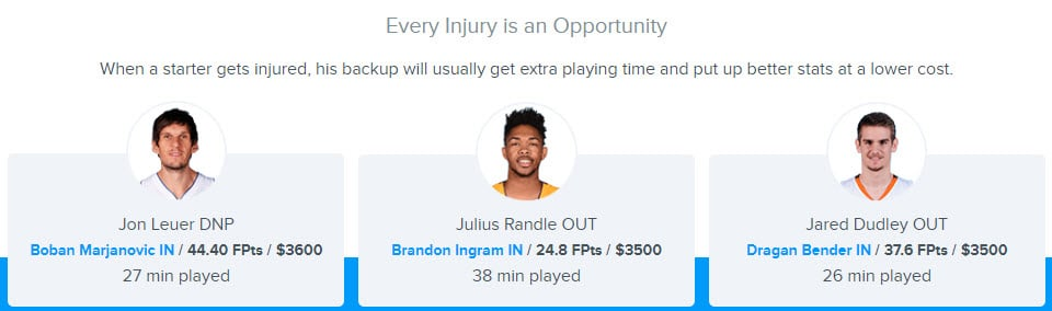 fanduel nba injuries