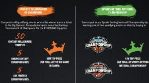 DraftKings Championship Series 2020
