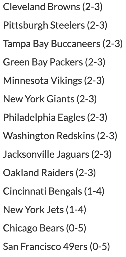 Teams with Losing Records After Bye Week (2014-18)