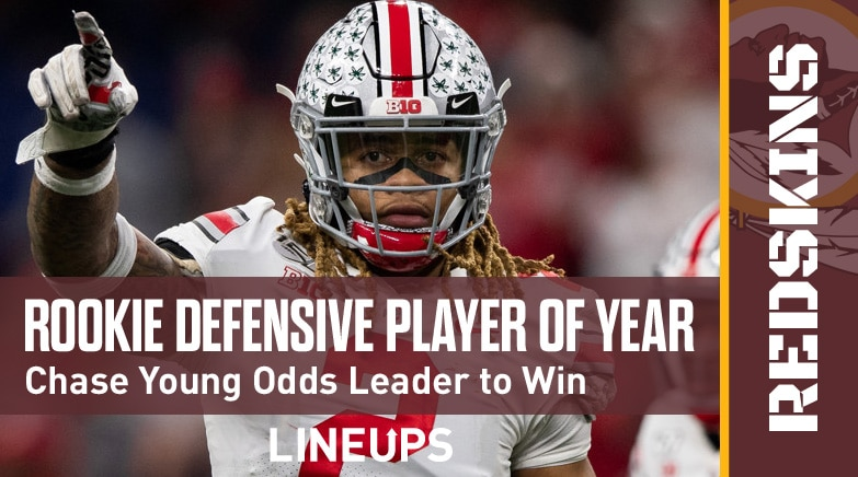 rookie defensive player of year odds 2020