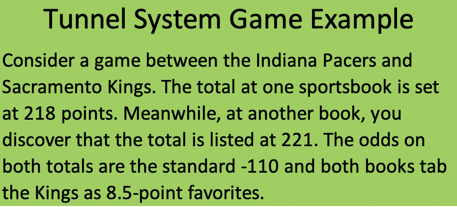 Totals system for sports betting mike bettinger patent