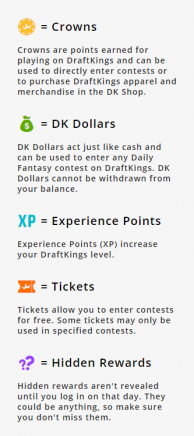 draftkings rewards