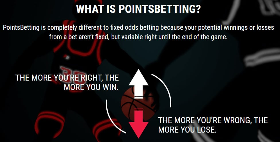 pointsbetting