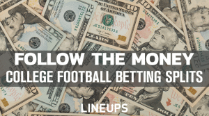 Where Bettors Are Placing Money This College Football Saturday