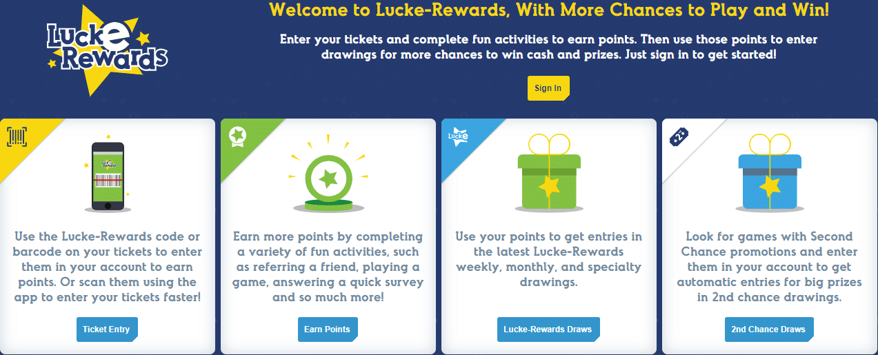 North Carolina Lottery Rewards